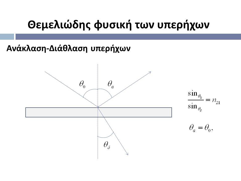 Ανάκλαση-Διάθλαση υπερήχων  Με το συντελεστή ανάκλασης πλάτους RA ( ή ενέργειας R Ι ) εκφράζεται το ποσοστό του πλάτους ( ή της ενέργειας ) της προσπίπτουσας δέσμης που ανακλάται και εξαρτάται από το λόγο των ακουστικών εμπεδήσεων των δύο μέσων : Θεμελιώδης φυσική των υπερήχων