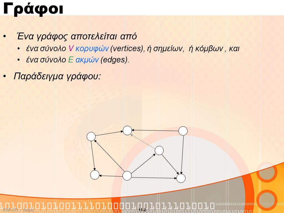 ΕΠΛ 231 – Δομές Δεδομένων και Αλγόριθμοι 11-2 Γράφοι Ένα γράφος αποτελείται από ένα σύνολο V κορυφών (vertices), ή σημείων, ή κόμβων, και ένα σύνολο Ε ακμών (edges).