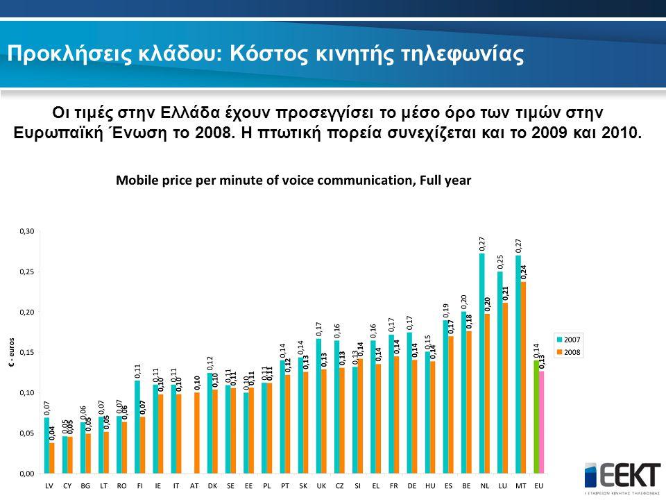 Προκλήσεις κλάδου: Κόστος κινητής τηλεφωνίας Οι τιμές στην Ελλάδα έχουν προσεγγίσει το μέσο όρο των τιμών στην Ευρωπαϊκή Ένωση το 2008.