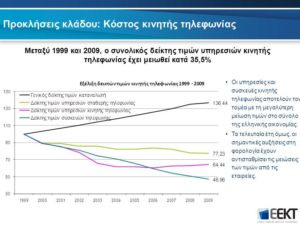Προκλήσεις κλάδου: Κόστος κινητής τηλεφωνίας Μεταξύ 1999 και 2009, ο συνολικός δείκτης τιμών υπηρεσιών κινητής τηλεφωνίας έχει μειωθεί κατά 35,5% Οι υπηρεσίες και συσκευές κινητής τηλεφωνίας αποτελούν τον τομέα με τη μεγαλύτερη μείωση τιμών στο σύνολο της ελληνικής οικονομίας.