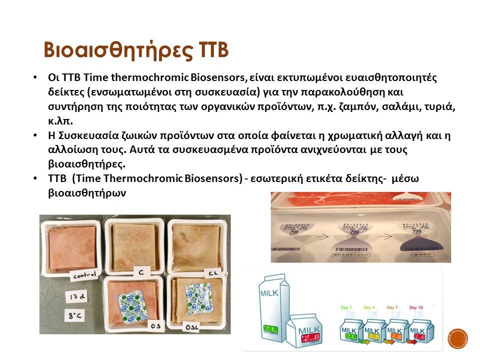 Βιοαισθητήρες ΤΤΒ Οι TTB Time thermochromic Biosensors, είναι εκτυπωμένοι ευαισθητοποιητές δείκτες (ενσωματωμένοι στη συσκευασία) για την παρακολούθησ