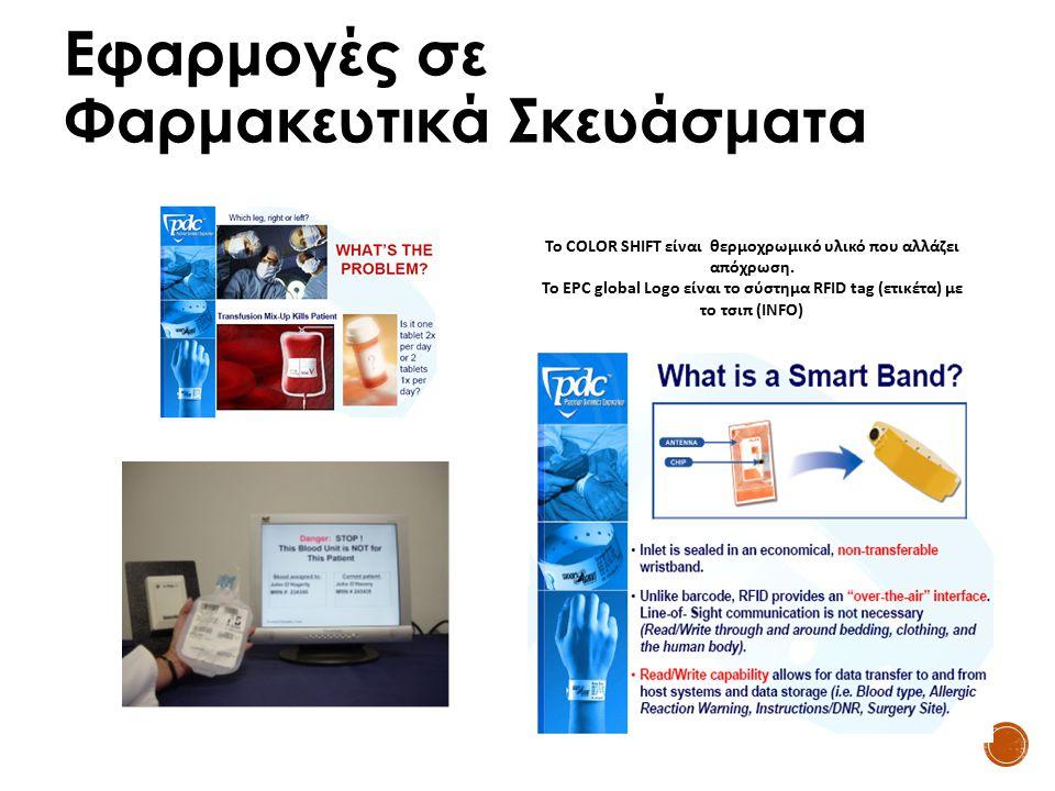 Εφαρμογές σε Φαρμακευτικά Σκευάσματα Το COLOR SHIFT είναι θερμοχρωμικό υλικό που αλλάζει απόχρωση. To EPC global Logo είναι το σύστημα RFID tag (ετικέ