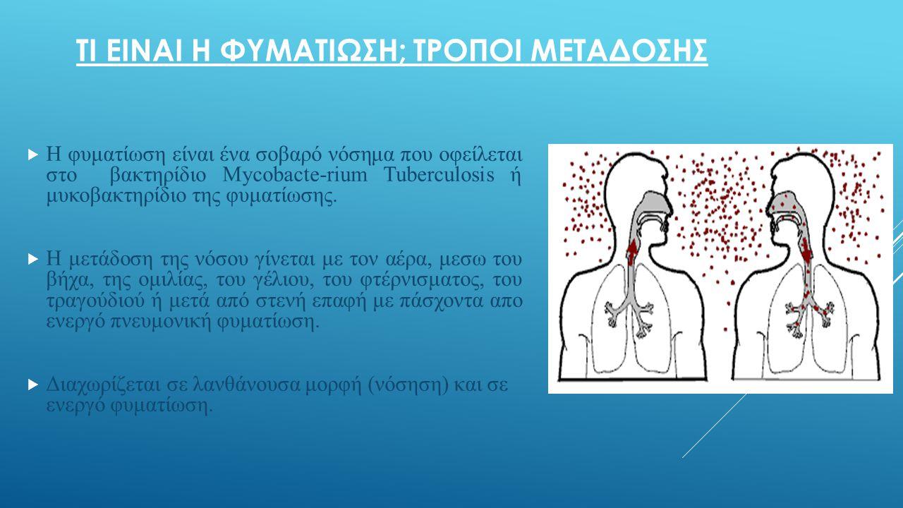 ΤΙ ΕΙΝΑΙ Η ΦΥΜΑΤΙΩΣΗ; ΤΡΟΠΟΙ ΜΕΤΑΔΟΣΗΣ  Η φυματίωση είναι ένα σοβαρό νόσημα που οφείλεται στο βακτηρίδιο Mycobacte-rium Tuberculosis ή μυκοβακτηρίδιο της φυματίωσης.