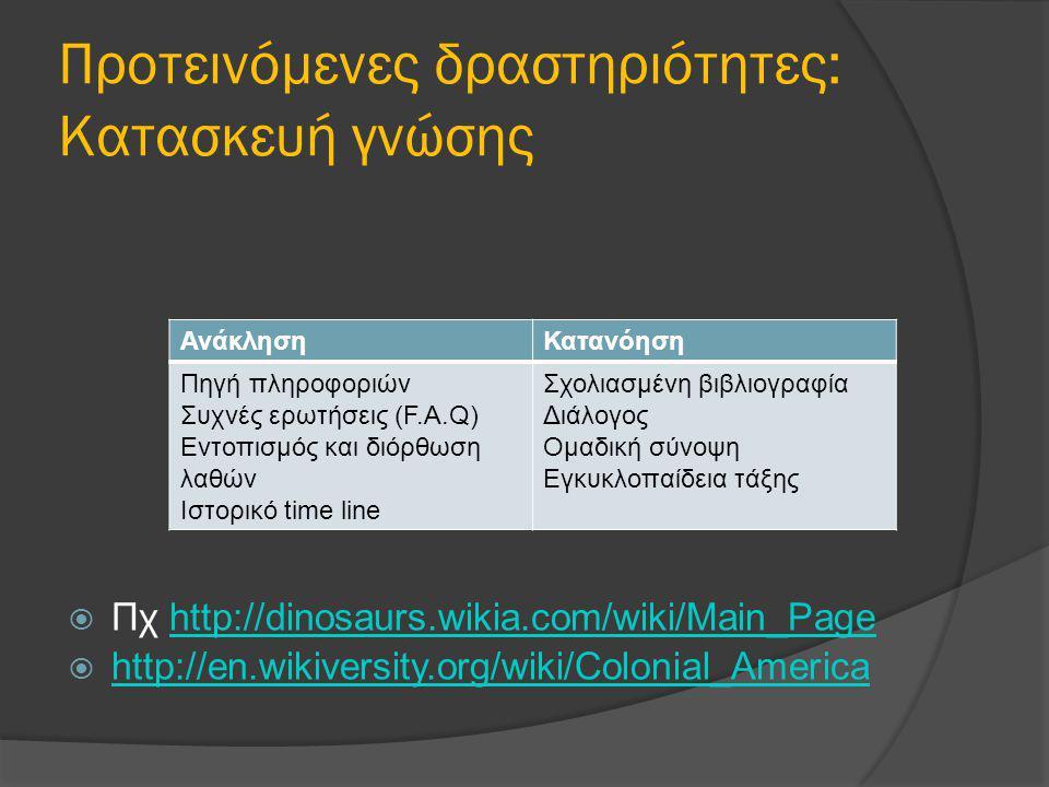 Προτεινόμενες δραστηριότητες: Κατασκευή γνώσης ΑνάκλησηΚατανόηση Πηγή πληροφοριών Συχνές ερωτήσεις (F.A.Q) Εντοπισμός και διόρθωση λαθών Ιστορικό time line Σχολιασμένη βιβλιογραφία Διάλογος Ομαδική σύνοψη Εγκυκλοπαίδεια τάξης  Πχ http://dinosaurs.wikia.com/wiki/Main_Pagehttp://dinosaurs.wikia.com/wiki/Main_Page  http://en.wikiversity.org/wiki/Colonial_America http://en.wikiversity.org/wiki/Colonial_America