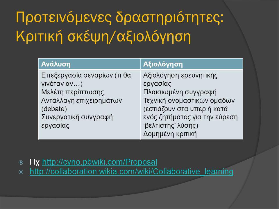 Προτεινόμενες δραστηριότητες: Κριτική σκέψη/αξιολόγηση ΑνάλυσηΑξιολόγηση Επεξεργασία σεναρίων (τι θα γινόταν αν…) Μελέτη περίπτωσης Ανταλλαγή επιχειρημάτων (debate) Συνεργατική συγγραφή εργασίας Αξιολόγηση ερευνητικής εργασίας Πλαισιωμένη συγγραφή Τεχνική ονομαστικών ομάδων (εστιάζουν στα υπερ ή κατά ενός ζητήματος για την εύρεση 'βελτιστης' λύσης) Δομημένη κριτική  Πχ http://cyno.pbwiki.com/Proposalhttp://cyno.pbwiki.com/Proposal  http://collaboration.wikia.com/wiki/Collaborative_learning http://collaboration.wikia.com/wiki/Collaborative_learning