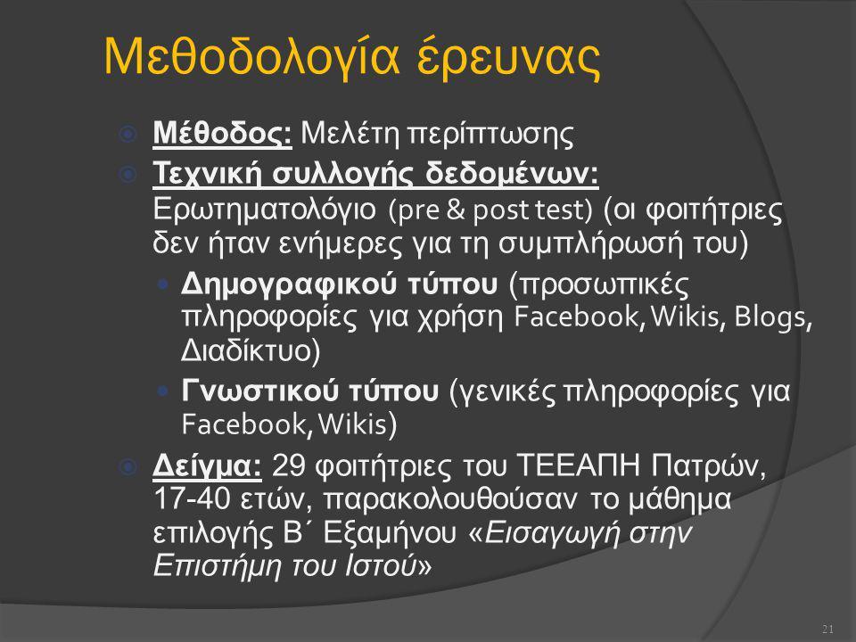 Μεθοδολογία έρευνας  Μέθοδος: Μελέτη περίπτωσης  Τεχνική συλλογής δεδομένων: Ερωτηματολόγιο (pre & post test) (οι φοιτήτριες δεν ήταν ενήμερες για τη συμπλήρωσή του) Δημογραφικού τύπου (προσωπικές πληροφορίες για χρήση Facebook, Wikis, Blogs, Διαδίκτυο) Γνωστικού τύπου (γενικές πληροφορίες για Facebook, Wikis )  Δείγμα: 29 φοιτήτριες του ΤΕΕΑΠΗ Πατρών, 17-40 ετών, παρακολουθούσαν το μάθημα επιλογής Β΄ Εξαμήνου «Εισαγωγή στην Επιστήμη του Ιστού» 21