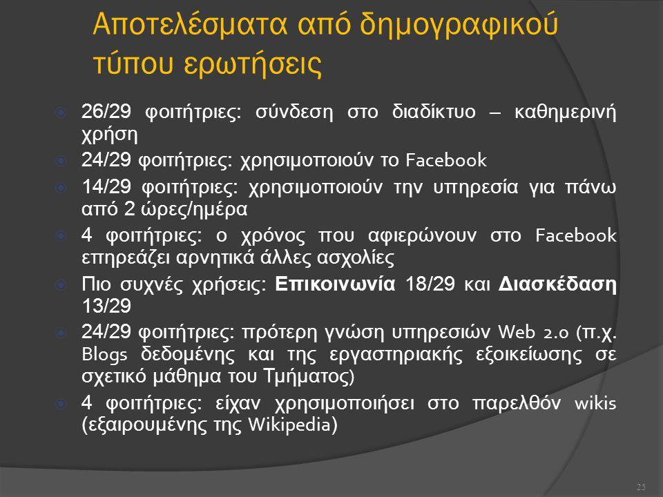 Αποτελέσματα από δημογραφικού τύπου ερωτήσεις  26/29 φοιτήτριες: σύνδεση στο διαδίκτυο – καθημερινή χρήση  24/29 φοιτήτριες: χρησιμοποιούν το Facebook  14/29 φοιτήτριες: χρησιμοποιούν την υπηρεσία για πάνω από 2 ώρες/ημέρα  4 φοιτήτριες: ο χρόνος που αφιερώνουν στο Facebook επηρεάζει αρνητικά άλλες ασχολίες  Πιο συχνές χρήσεις: Επικοινωνία 18/29 και Διασκέδαση 13/29  24/29 φοιτήτριες: πρότερη γνώση υπηρεσιών Web 2.0 ( π.