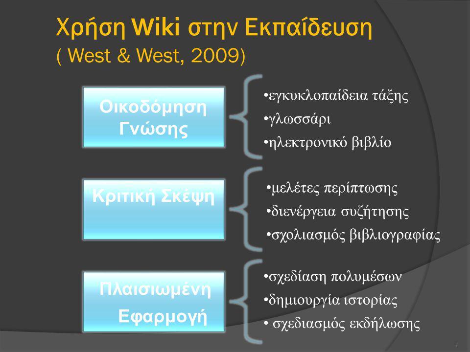 Χρήση Wiki στην Εκπαίδευση ( West & West, 2009) 7 εγκυκλοπαίδεια τάξης γλωσσάρι ηλεκτρονικό βιβλίο Οικοδόμηση Γνώσης Κριτική Σκέψη μελέτες περίπτωσης διενέργεια συζήτησης σχολιασμός βιβλιογραφίας Πλαισιωμένη Εφαρμογή σχεδίαση πολυμέσων δημιουργία ιστορίας σχεδιασμός εκδήλωσης