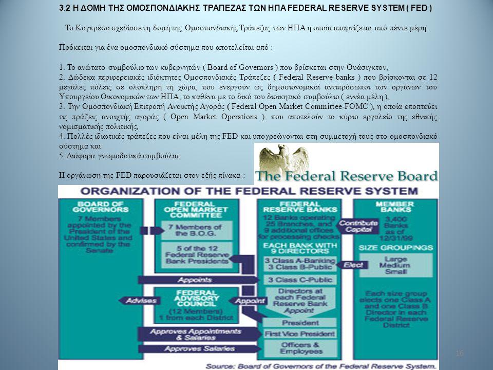 16 3.2 Η ΔΟΜΗ ΤΗΣ ΟΜΟΣΠΟΝΔΙΑΚΗΣ ΤΡΑΠΕΖΑΣ ΤΩΝ ΗΠΑ FEDERAL RESERVE SYSTEM ( FED ) Το Κογκρέσο σχεδίασε τη δομή της Ομοσπονδιακής Τράπεζας των ΗΠΑ η οποί