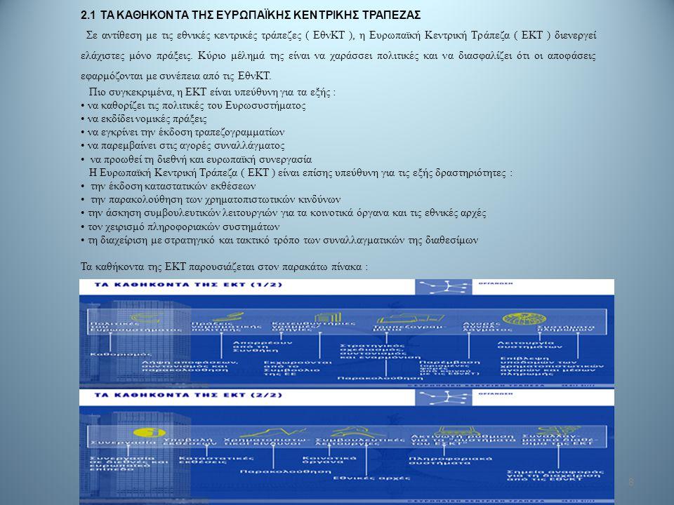 8 2.1 ΤΑ ΚΑΘΗΚΟΝΤΑ ΤΗΣ ΕΥΡΩΠΑΪΚΗΣ ΚΕΝΤΡΙΚΗΣ ΤΡΑΠΕΖΑΣ Σε αντίθεση με τις εθνικές κεντρικές τράπεζες ( ΕθνΚΤ ), η Ευρωπαϊκή Κεντρική Τράπεζα ( ΕΚΤ ) διε