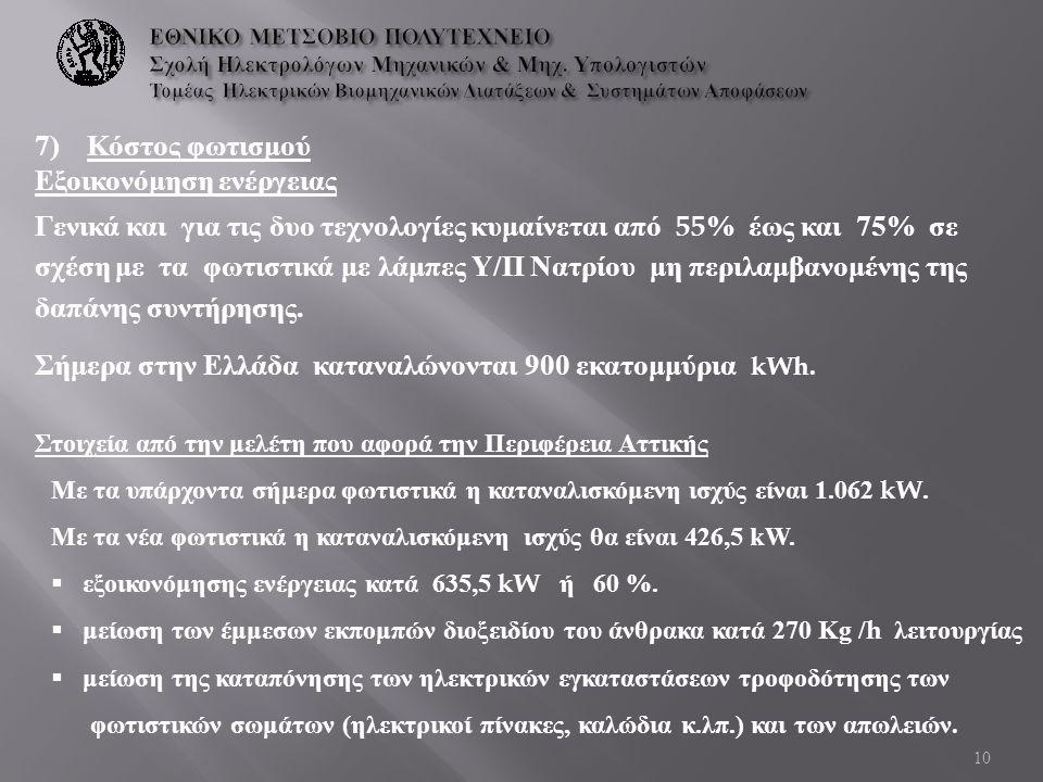 7)Κόστος φωτισμού Εξοικονόμηση ενέργειας Γενικά και για τις δυο τεχνολογίες κυμαίνεται από 55% έως και 75% σε σχέση με τα φωτιστικά με λάμπες Υ / Π Να