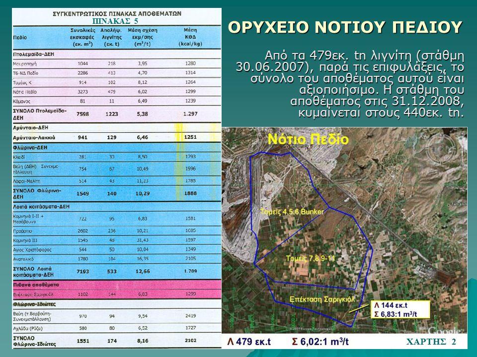 ΟΡΥΧΕΙΟ ΝΟΤΙΟΥ ΠΕΔΙΟΥ Από τα 479εκ. tn λιγνίτη (στάθμη 30.06.2007), παρά τις επιφυλάξεις, το σύνολο του αποθέματος αυτού είναι αξιοποιήσιμο. Η στάθμη