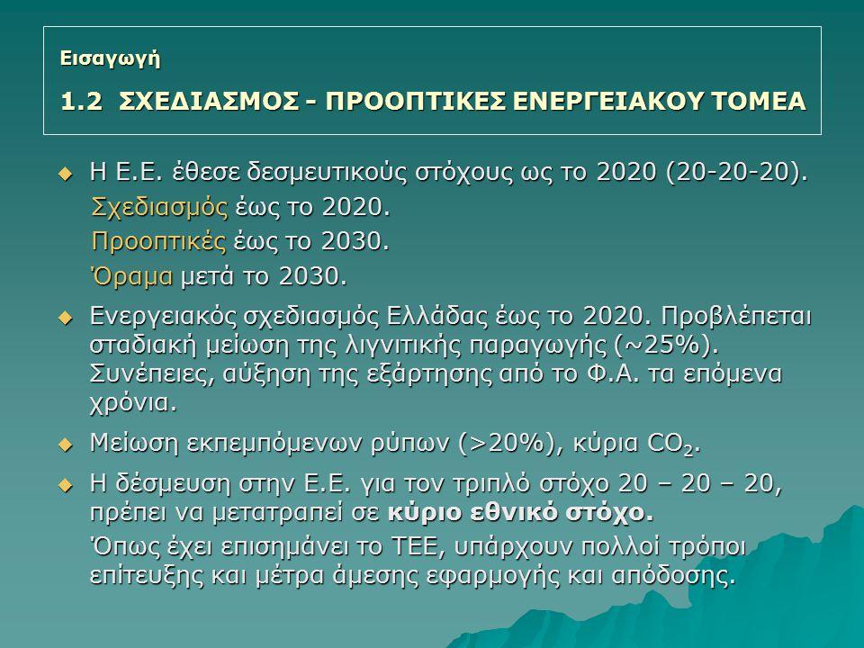 Εισαγωγή 1.2 ΣΧΕΔΙΑΣΜΟΣ - ΠΡΟΟΠΤΙΚΕΣ ΕΝΕΡΓΕΙΑΚΟΥ ΤΟΜΕΑ  Η Ε.Ε. έθεσε δεσμευτικούς στόχους ως το 2020 (20-20-20). Σχεδιασμός έως το 2020. Σχεδιασμός έ