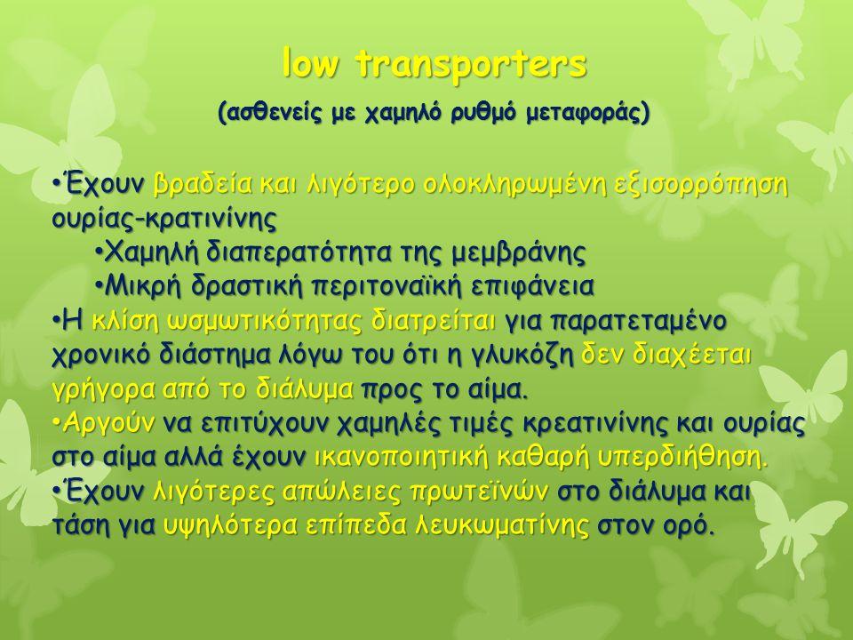low transporters (ασθενείς με χαμηλό ρυθμό μεταφοράς) Έχουν βραδεία και λιγότερο ολοκληρωμένη εξισορρόπηση ουρίας-κρατινίνης Έχουν βραδεία και λιγότερ