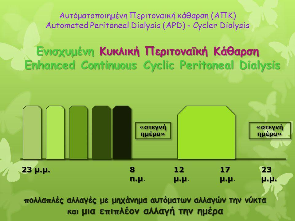 23 μ.μ. 8 π.μ 8 π.μ. 23 μ.μ. Αυτόματοποιημένη Περιτοναική κάθαρση (ΑΠΚ) Automated Peritoneal Dialysis (APD) - Cycler Dialysis Ενισχυμένη Κυκλική Περιτ