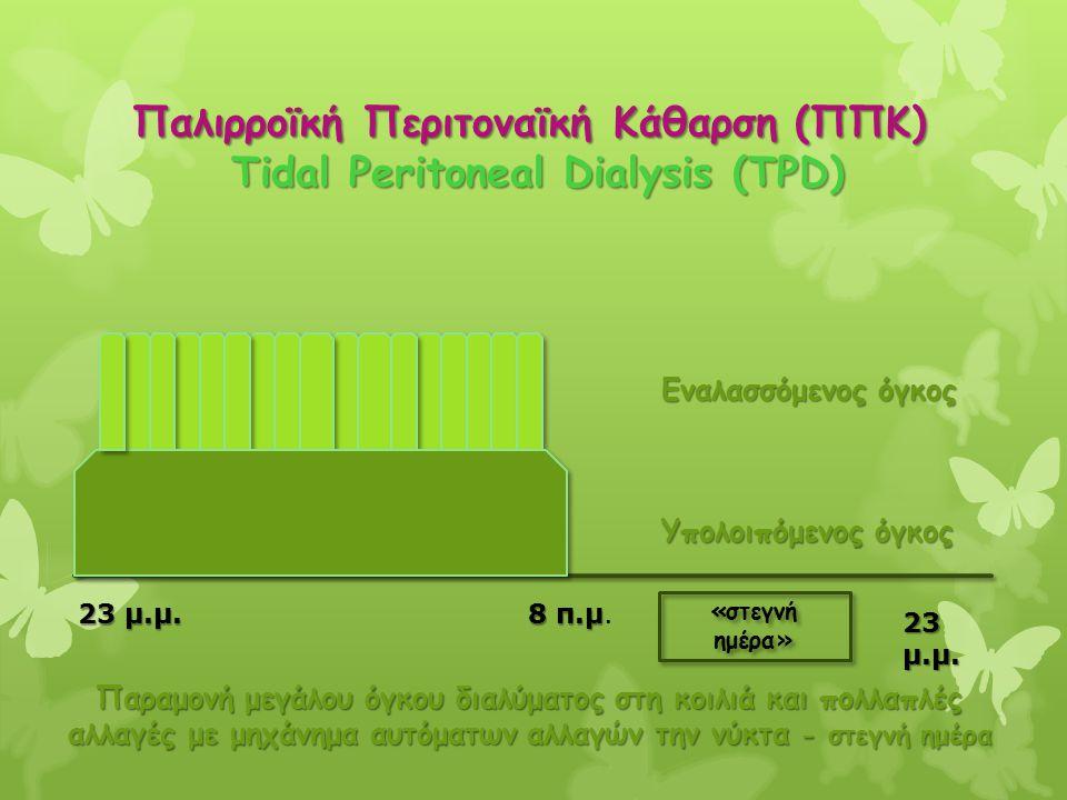 23 μ.μ. 8 π.μ 8 π.μ. 23 μ.μ. Παλιρροϊκή Περιτοναϊκή Κάθαρση (ΠΠΚ) Tidal Peritoneal Dialysis (TPD) Tidal Peritoneal Dialysis (TPD) Παραμονή μεγάλου όγκ