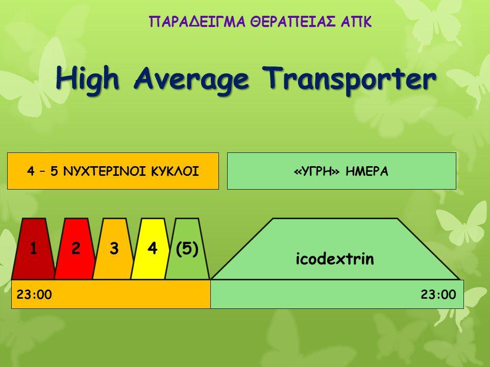 ΠΑΡΑΔΕΙΓΜΑ ΘΕΡΑΠΕΙΑΣ ΑΠΚ 1234 icodextrin 23:00 08:30 23:00 «ΥΓΡΗ» ΗΜΕΡΑ (5) 4 – 5 ΝΥΧΤΕΡΙΝΟΙ ΚΥΚΛΟΙ High Average Transporter
