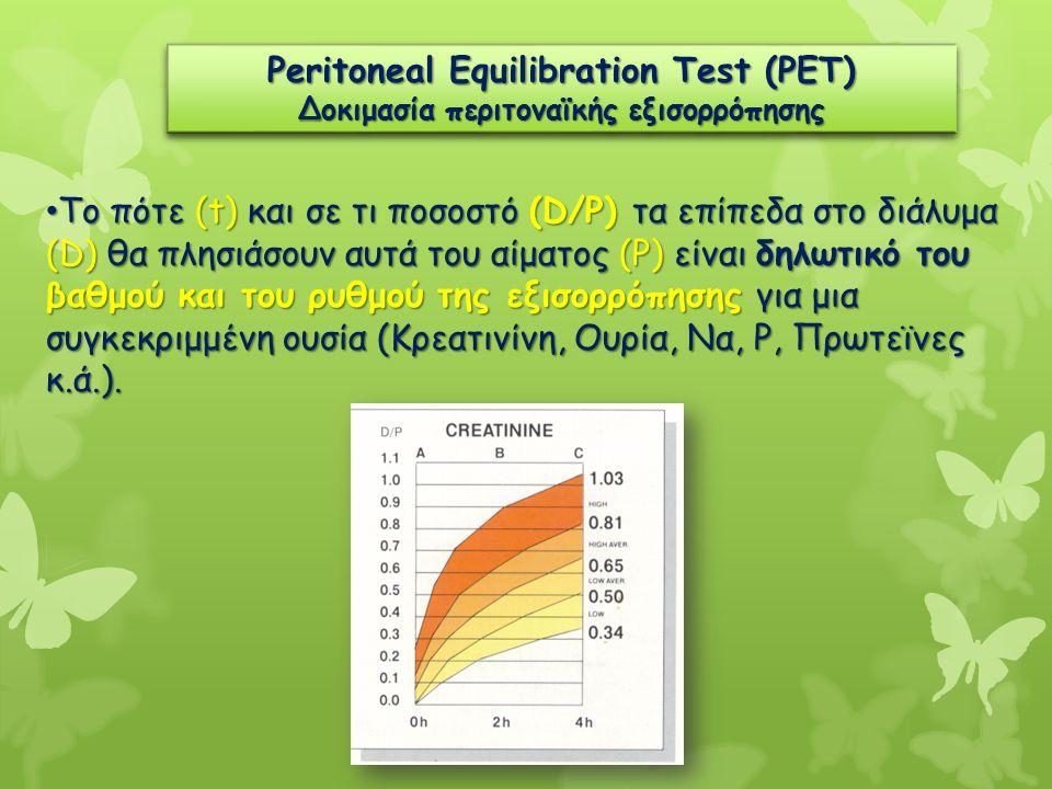Ειδικά για την γλυκόζη – με την ταχεία απορρόφηση και μεταβολισμό – το ποσοστό απορρόφησης υπολογίζεται από το λόγο γλυκόζης του περιτοναϊκού διαλύματος (D) σε μια δεδομένη χρονική στιγμή (t) προς τα αρχικά επίπεδα-τιμή της γλυκόζης (D 0 ) στο ίδιο διάλυμα (D/ D 0 ).