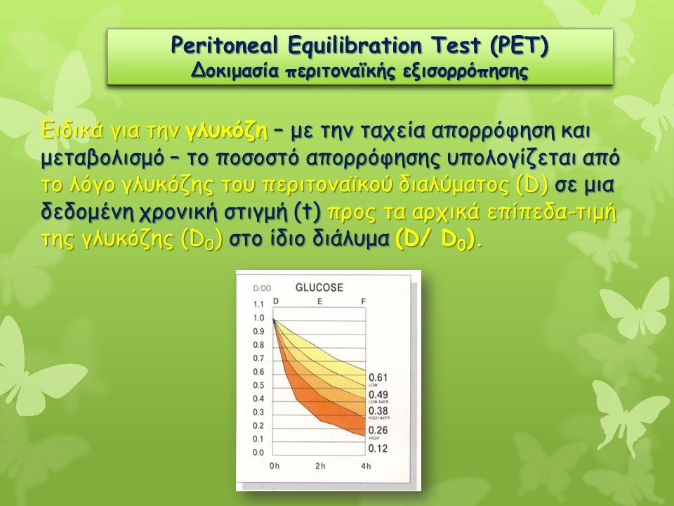 Peritoneal Equilibration Test (PET) Δοκιμασία περιτοναϊκής εξισορρόπησης Peritoneal Equilibration Test (PET) Δοκιμασία περιτοναϊκής εξισορρόπησης