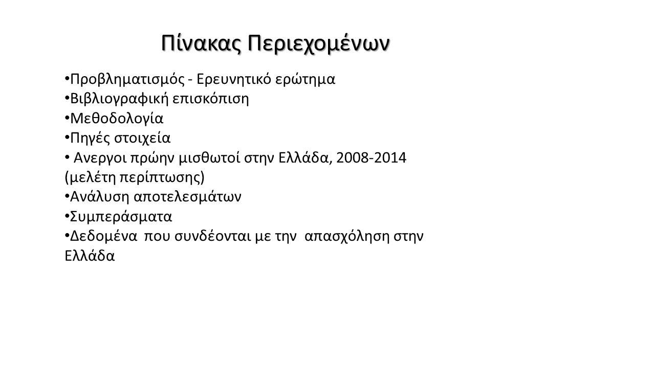 Πίνακας Περιεχομένων Προβληματισμός - Ερευνητικό ερώτημα Βιβλιογραφική επισκόπιση Μεθοδολογία Πηγές στοιχεία Ανεργοι πρώην μισθωτοί στην Ελλάδα, 2008-