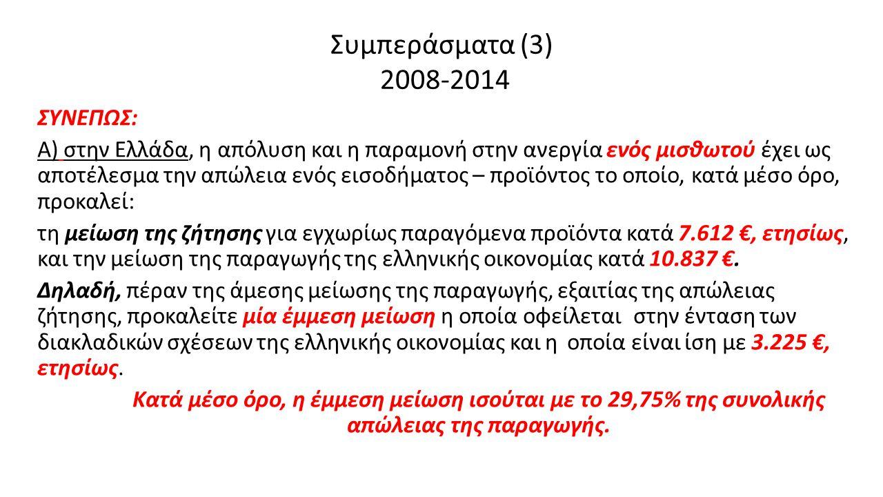Συμπεράσματα (3) 2008-2014 ΣΥΝΕΠΩΣ: Α) στην Ελλάδα, η απόλυση και η παραμονή στην ανεργία ενός μισθωτού έχει ως αποτέλεσμα την απώλεια ενός εισοδήματο
