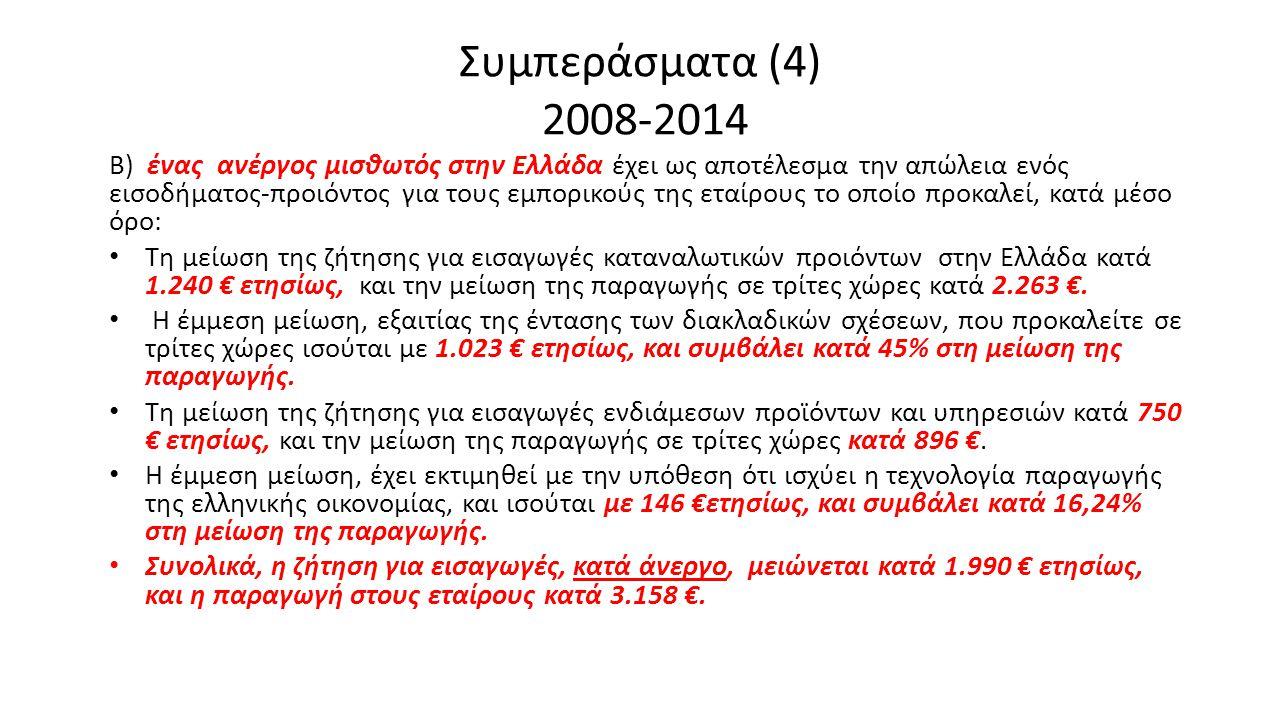 Συμπεράσματα (4) 2008-2014 Β) ένας ανέργος μισθωτός στην Ελλάδα έχει ως αποτέλεσμα την απώλεια ενός εισοδήματος-προιόντος για τους εμπορικούς της εταί