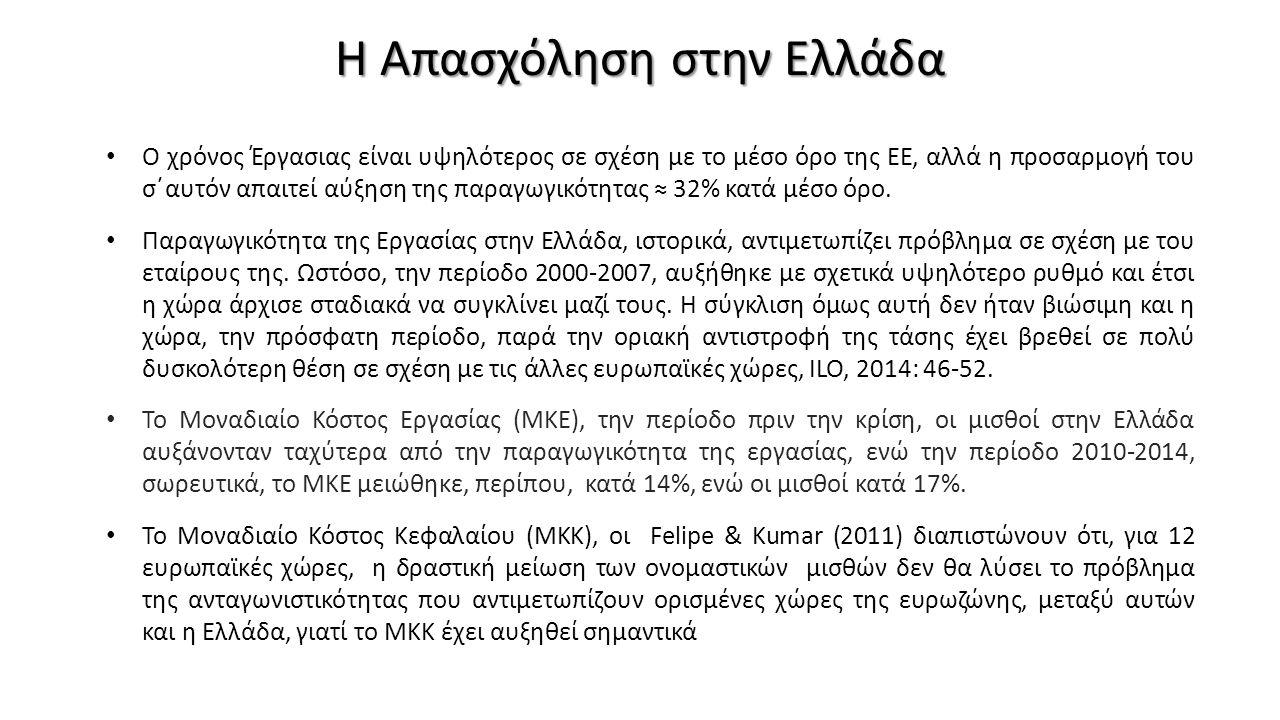 Η Απασχόληση στην Ελλάδα Ο χρόνος Έργασιας είναι υψηλότερος σε σχέση με το μέσο όρο της ΕΕ, αλλά η προσαρμογή του σ΄αυτόν απαιτεί αύξηση της παραγωγικ