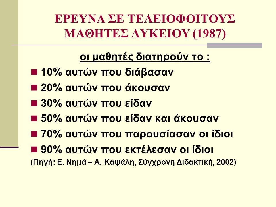 ΕΡΕΥΝΑ ΣΕ ΤΕΛΕΙΟΦΟΙΤΟΥΣ ΜΑΘΗΤΕΣ ΛΥΚΕΙΟΥ (1987) οι μαθητές διατηρούν το : 10% αυτών που διάβασαν 20% αυτών που άκουσαν 30% αυτών που είδαν 50% αυτών πο
