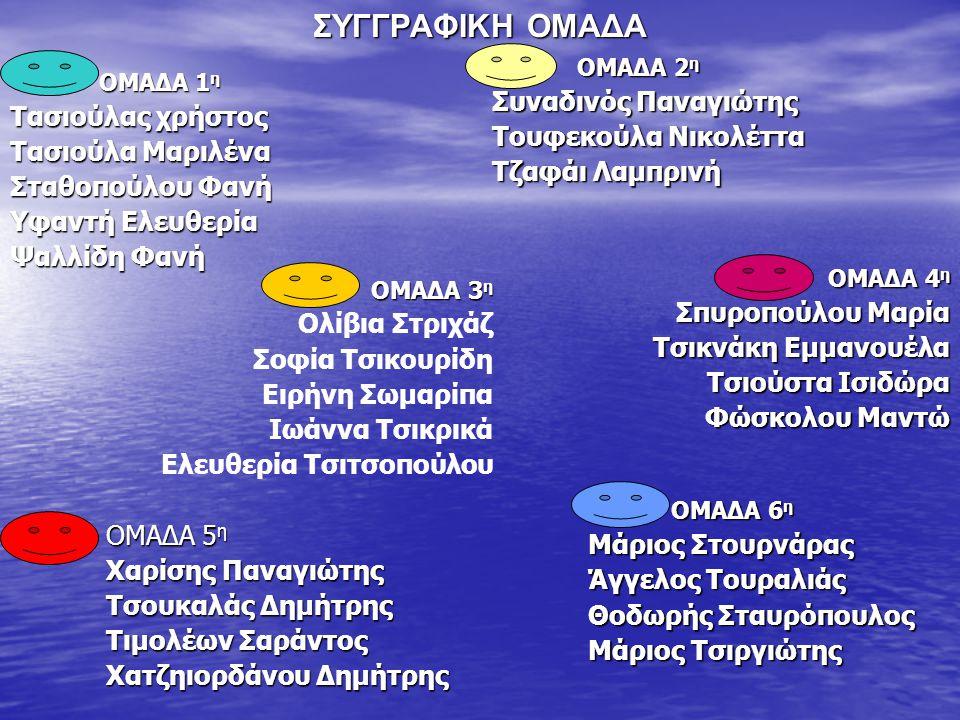ΣΥΓΓΡΑΦΙΚΗ ΟΜΑΔΑ ΟΜΑΔΑ 1 η ΟΜΑΔΑ 1 η Τασιούλας χρήστος Τασιούλα Μαριλένα Σταθοπούλου Φανή Υφαντή Ελευθερία Ψαλλίδη Φανή ΟΜΑΔΑ 3 η ΟΜΑΔΑ 3 η Ολίβια Στριχάζ Σοφία Τσικουρίδη Ειρήνη Σωμαρίπα Ιωάννα Τσικρικά Ελευθερία Τσιτσοπούλου ΟΜΑΔΑ 5 η Χαρίσης Παναγιώτης Τσουκαλάς Δημήτρης Τιμολέων Σαράντος Χατζηιορδάνου Δημήτρης ΟΜΑΔΑ 2 η Συναδινός Παναγιώτης Τουφεκούλα Νικολέττα Τζαφάι Λαμπρινή ΟΜΑΔΑ 4 η Σπυροπούλου Μαρία Τσικνάκη Εμμανουέλα Τσιούστα Ισιδώρα Φώσκολου Μαντώ ΟΜΑΔΑ 6 η Μάριος Στουρνάρας Άγγελος Τουραλιάς Θοδωρής Σταυρόπουλος Μάριος Τσιργιώτης