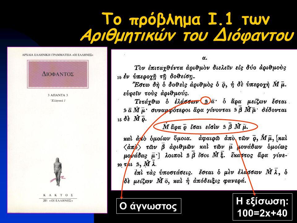 Το πρόβλημα Ι.1 των Αριθμητικών του Διόφαντου Η εξίσωση: 100=2x+40 Ο άγνωστος