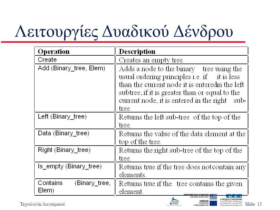Τεχνολογία ΛογισμικούSlide 15 Λειτουργίες Δυαδικού Δένδρου