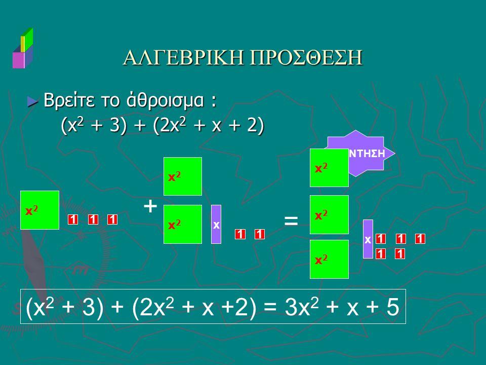 ► Βρείτε το άθροισμα : (x 2 + 3) + (2x 2 + x + 2) (x 2 + 3) + (2x 2 + x + 2) ΑΛΓΕΒΡΙΚΗ ΠΡΟΣΘΕΣΗ AΠΑΝΤΗΣΗ x2x2 111 + x2x2 x2x2 x 11 = x2x2 x2x2 x2x2 x