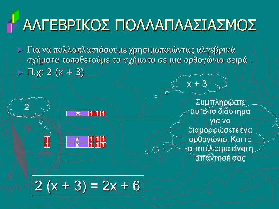 ΑΛΓΕΒΡΙΚΟΣ ΠΟΛΛΑΠΛΑΣΙΑΣΜΟΣ ► Για να πολλαπλασιάσουμε χρησιμοποιώντας αλγεβρικά σχήματα τοποθετούμε τα σχήματα σε μια ορθογώνια σειρά. ► Π.χ: 2 (x + 3)