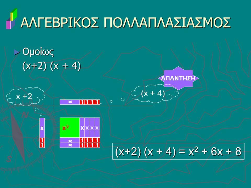 ► Ομοίως (x+2) (x + 4) (x+2) (x + 4) ΑΛΓΕΒΡΙΚΟΣ ΠΟΛΛΑΠΛΑΣΙΑΣΜΟΣ AΠΑΝΤΗΣΗ x 11 x +2 (x+2) (x + 4) = x 2 + 6x + 8 x x2x2 xx (x + 4) 1 xx x x 1 1 1 1111