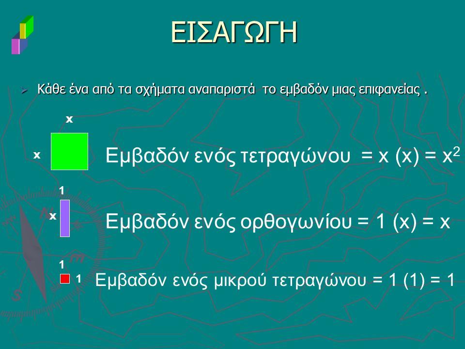  Κάθε ένα από τα σχήματα αναπαριστά το εμβαδόν μιας επιφανείας. x x Εμβαδόν ενός τετραγώνου = x (x) = x 2 x Εμβαδόν ενός ορθογωνίου = 1 (x) = x Εμβαδ