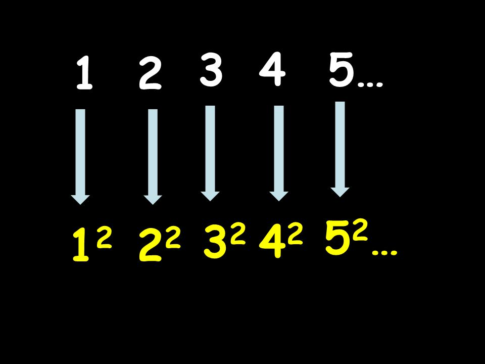 12 345… 22222222 12121212 32323232 42424242 52…52…52…52…