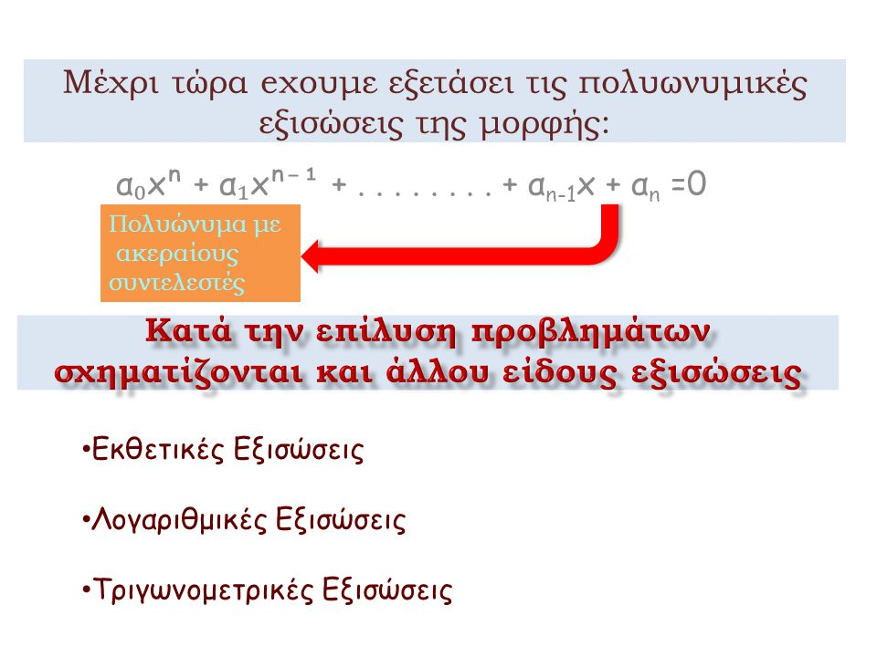 Μέχρι τώρα eχουμε εξετάσει τις πολυωνυμικές εξισώσεις της μορφής: α ₀ xⁿ + α ₁ xⁿ ⁻ ¹ +........ + α n-1 x + α n =0 Πολυώνυμα με ακεραίους συντελεστές