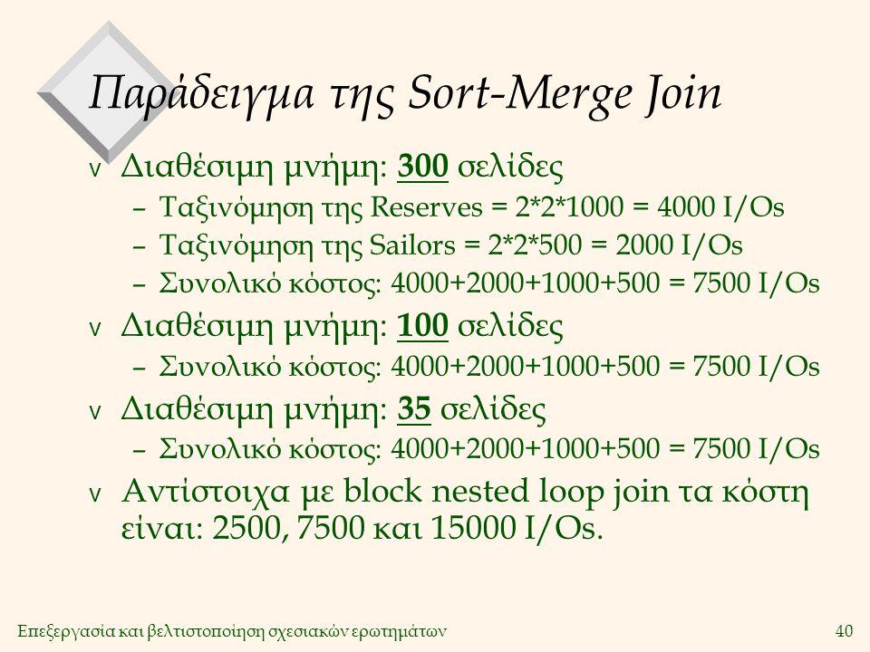 Επεξεργασία και βελτιστοποίηση σχεσιακών ερωτημάτων40 Παράδειγμα της Sort-Merge Join v Διαθέσιμη μνήμη: 300 σελίδες –Ταξινόμηση της Reserves = 2*2*1000 = 4000 I/Os –Ταξινόμηση της Sailors = 2*2*500 = 2000 Ι/Οs –Συνολικό κόστος: 4000+2000+1000+500 = 7500 Ι/Οs v Διαθέσιμη μνήμη: 100 σελίδες –Συνολικό κόστος: 4000+2000+1000+500 = 7500 Ι/Οs v Διαθέσιμη μνήμη: 35 σελίδες –Συνολικό κόστος: 4000+2000+1000+500 = 7500 Ι/Οs v Αντίστοιχα με block nested loop join τα κόστη είναι: 2500, 7500 και 15000 Ι/Οs.