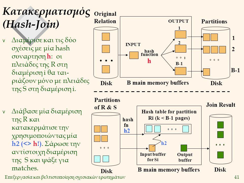Επεξεργασία και βελτιστοποίηση σχεσιακών ερωτημάτων41 Κατακερματισμός (Hash-Join) v Διαμέρισε και τις δύο σχέσεις με μία hash συναρτηση h : οι πλειάδες της R στη διαμέριση i θα ται- ριάζουν μόνο με πλειάδες της S στη διαμέριση i.