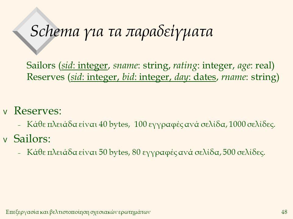 Επεξεργασία και βελτιστοποίηση σχεσιακών ερωτημάτων48 Schema για τα παραδείγματα v Reserves: – Κάθε πλειάδα είναι 40 bytes, 100 εγγραφές ανά σελίδα, 1000 σελίδες.