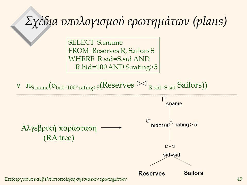 Επεξεργασία και βελτιστοποίηση σχεσιακών ερωτημάτων49 Σχέδια υπολογισμού ερωτημάτων (plans) v π S.name (σ bid=100^rating>5 (Reserves R.sid=S.sid Sailors)) SELECT S.sname FROM Reserves R, Sailors S WHERE R.sid=S.sid AND R.bid=100 AND S.rating>5 Reserves Sailors sid=sid bid=100 rating > 5 sname Αλγεβρική παράσταση (RA tree)
