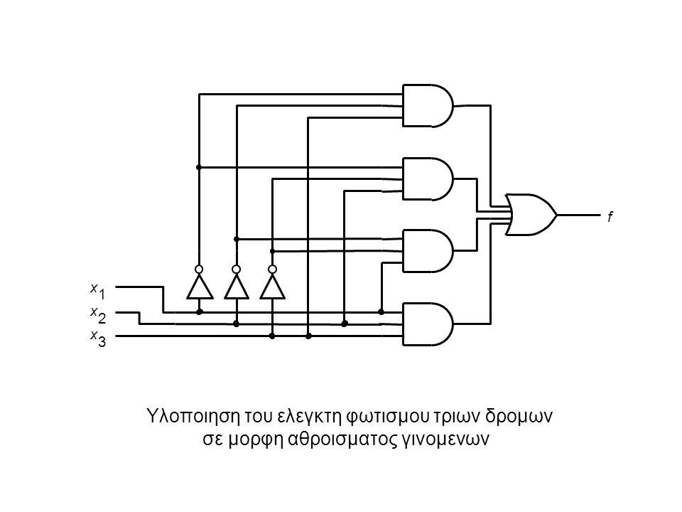 f Υλοποιηση του ελεγκτη φωτισμου τριων δρομων σε μορφη αθροισματος γινομενων x 1 x 2 x 3