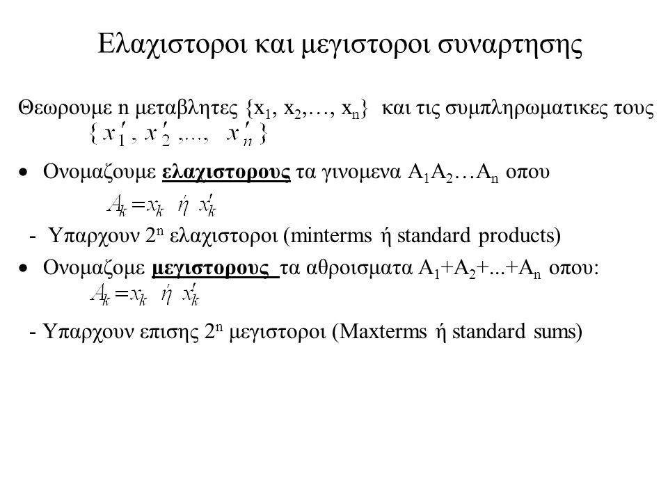 Ελαχιστοροι και μεγιστοροι συναρτησης Θεωρουμε n μεταβλητες {x 1, x 2,…, x n } και τις συμπληρωματικες τους  Ονομαζουμε ελαχιστορους τα γινομενα Α 1