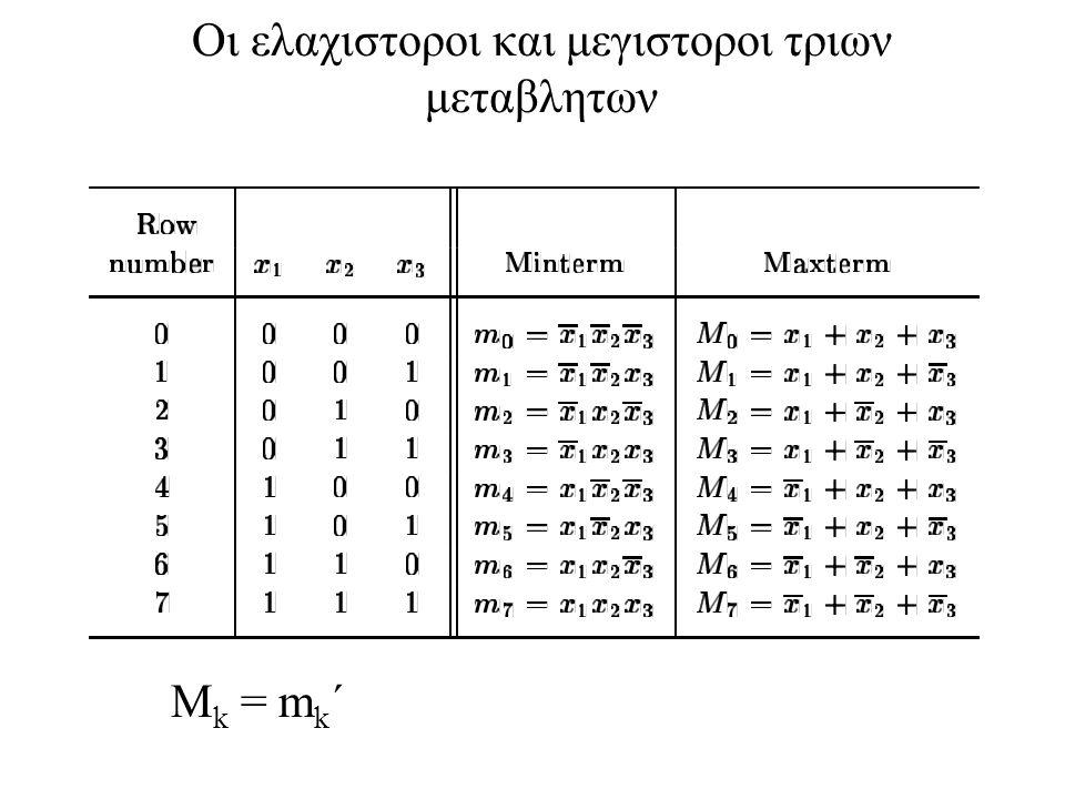 Οι ελαχιστοροι και μεγιστοροι τριων μεταβλητων M k = m k ´