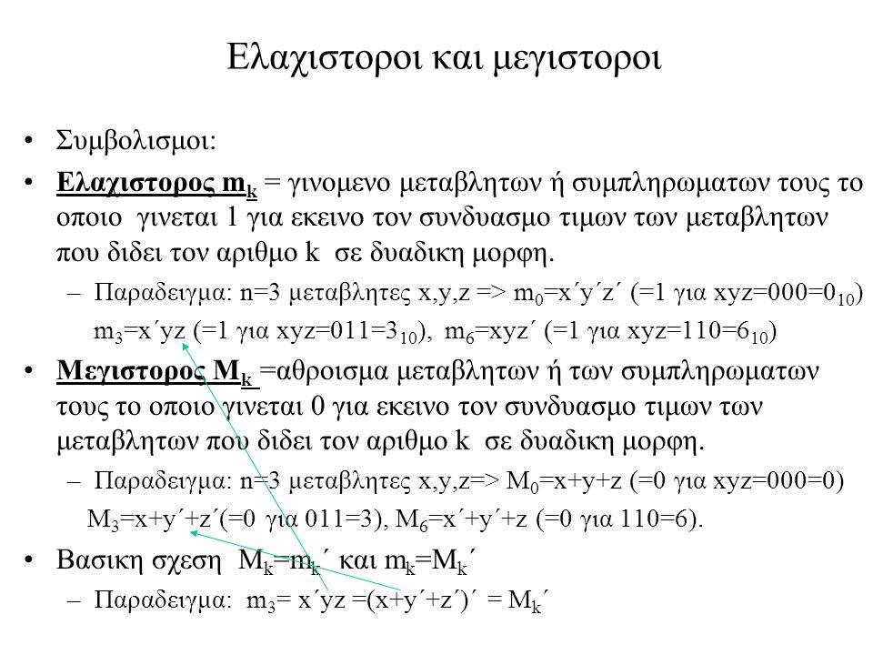 Ελαχιστοροι και μεγιστοροι Συμβολισμοι: Ελαχιστορος m k = γινομενο μεταβλητων ή συμπληρωματων τους το οποιο γινεται 1 για εκεινο τον συνδυασμο τιμων τ