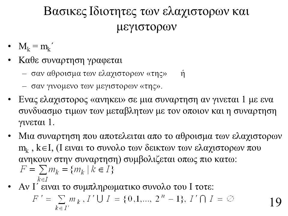Βασικες Ιδιοτητες των ελαχιστορων και μεγιστορων Μ k = m k ´ Καθε συναρτηση γραφεται –σαν αθροισμα των ελαχιστορων «της» ή –σαν γινομενο των μεγιστορω