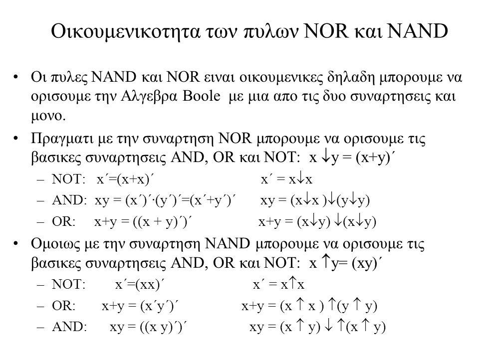 Οικουμενικοτητα των πυλων NOR και NAND Οι πυλες NAND και NOR ειναι οικουμενικες δηλαδη μπορουμε να ορισουμε την Αλγεβρα Boole με μια απο τις δυο συναρ