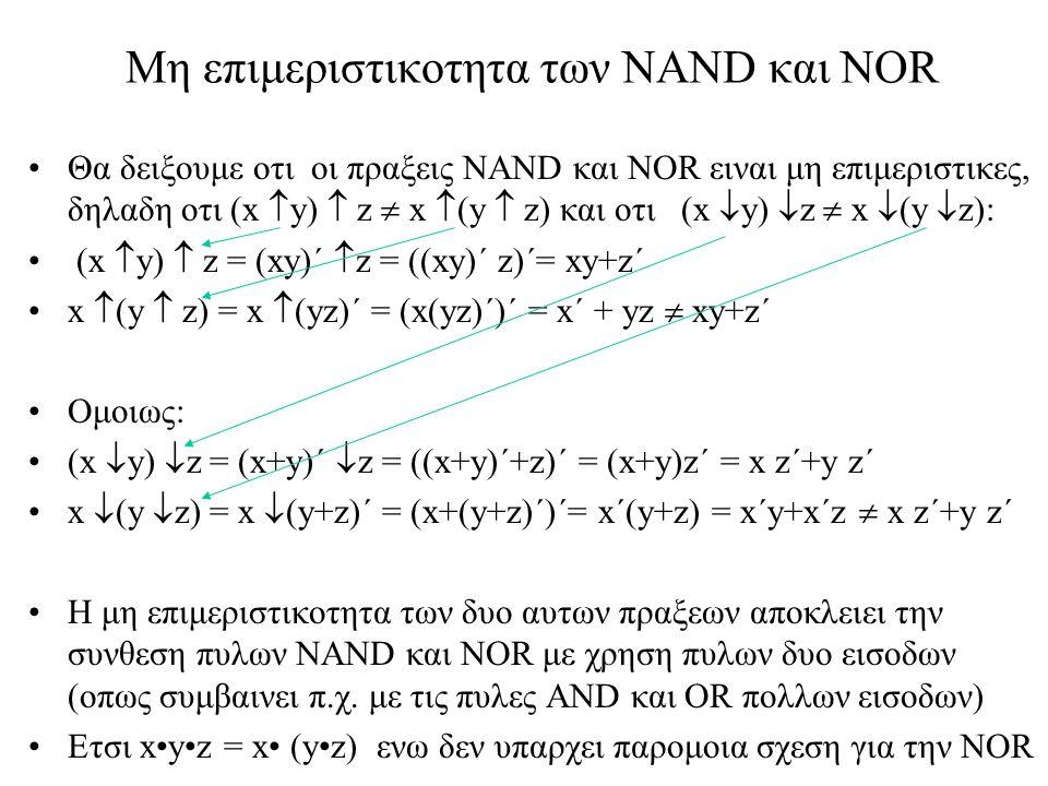 Μη επιμεριστικοτητα των NAND και NOR Θα δειξουμε οτι οι πραξεις NAND και NOR ειναι μη επιμεριστικες, δηλαδη οτι (x  y)  z  x  (y  z) και οτι (x 