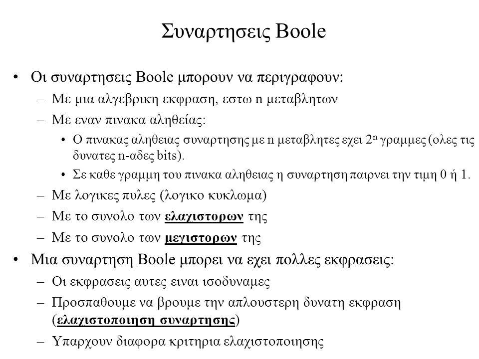 Συναρτησεις Boole Οι συναρτησεις Boole μπορουν να περιγραφουν: –Mε μια αλγεβρικη εκφραση, εστω n μεταβλητων –Με εναν πινακα αληθείας: Ο πινακας αληθει
