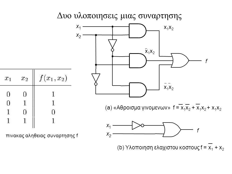 f (a) «Αθροισμα γινομενων» f = x 1 x 2 + x 1 x 2 + x 1 x 2 f (b) Υλοποιηση ελαχιστου κοστους f = x 1 + x 2 x 2 x 1 x 1 x 2 πινακας αληθειας συναρτησης